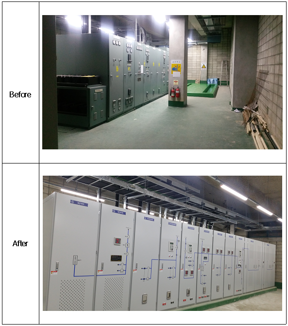 Complete the improvement of the outdated electrical equipment (December. 2015) 이미지1