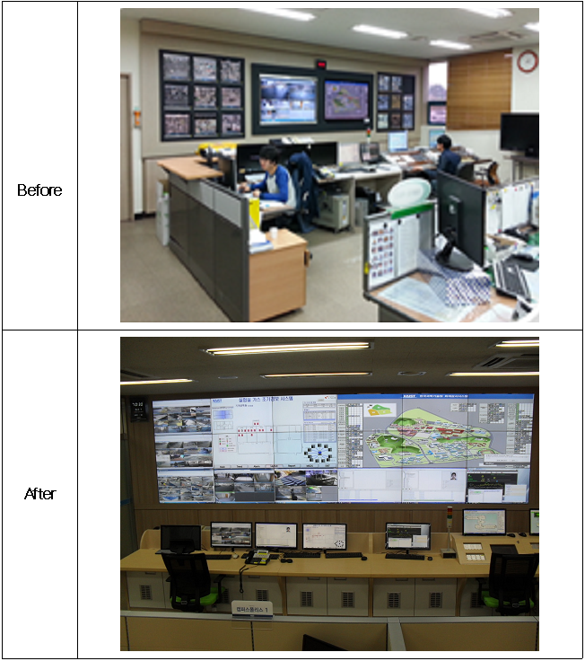 Rebuilding KAIST Emergency Control Office 이미지1
