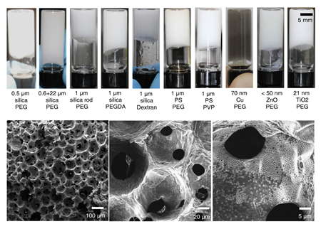 Processable High Internal Phase Pickering Emulsion Using Depletion Attraction 이미지1