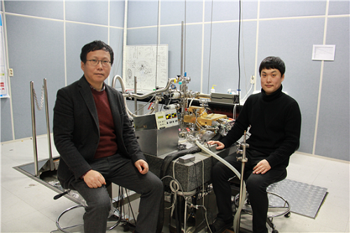 Controlling Superconductivity Using Spin Currents 이미지1