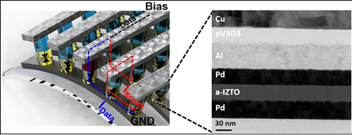 Low-power, Flexible Memristor Circuit for Mobile and Wearable Devices 이미지3