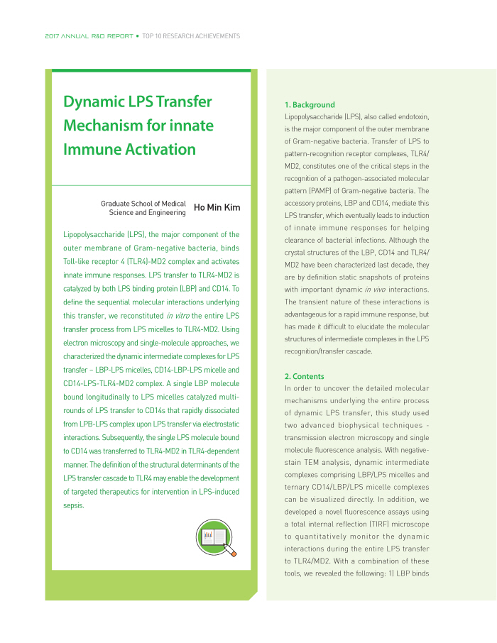 Dynamic LPS Transfer Mechanism for innate immune response 이미지1