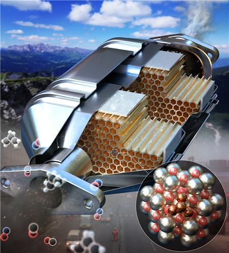 분산도 100% 로듐 앙상블 촉매를 이용한 자동차 배기가스 정화 반응 개념도