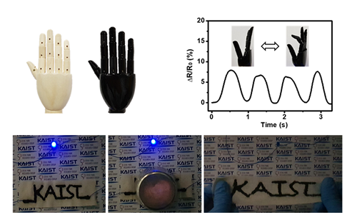 다양한 코팅법을 활용한 로봇피부의 제작 및 로봇피부 신호 확인