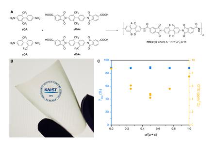 투명한 폴리아마이드이미드 고분자의 화학구조