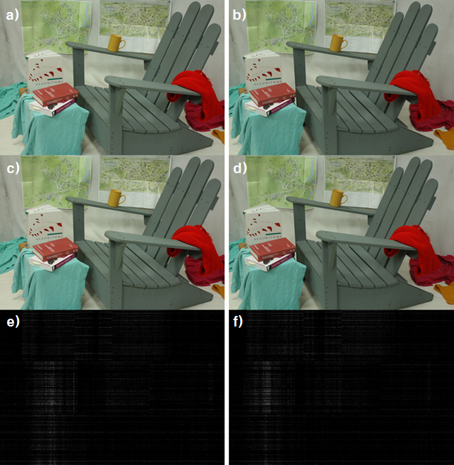 Figure 4. Example of using the S3D image watermarking technique: a) original left image b) original right image c) watermark-embedded left image d) watermark-embedded right image e) signal from the embedded watermark (left) f) signal from the embedded watermark (right)