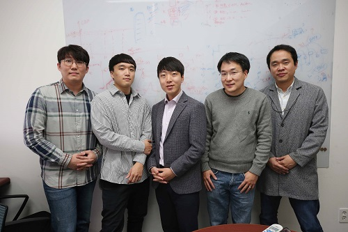 from left: Jaehong Kim, Youngmok Jung, Hyunho Yeo, Professor Dongsu Han and Professor Jinwoo Shin