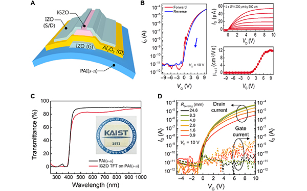 KAIST Introduces a Novel Material for Transparent and Flexible Displays 이미지1