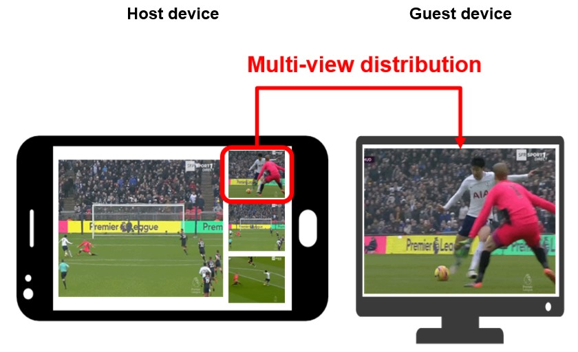 Flexible User Interface Distribution for Ubiquitous Multi-Device Interaction 이미지3