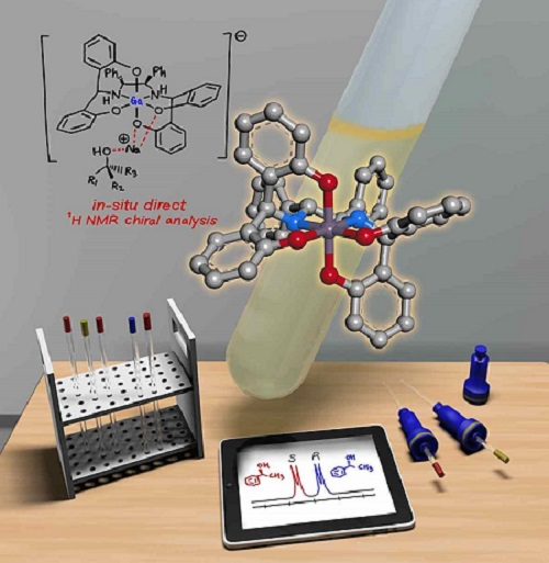Gallium-Based Solvating Agent Efficiently Analyzes Optically Active Alcohols 이미지1