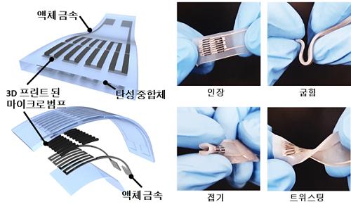 마이크로 범프가 집적된 액체 금속 기반 유연 압력 센서