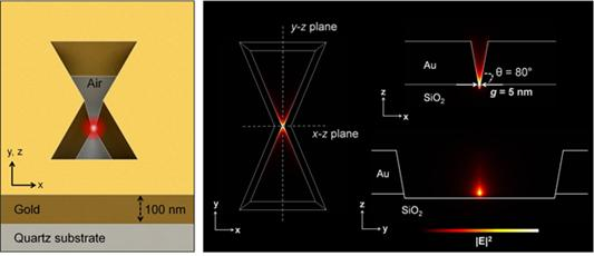 3D Plasmon Antenna Capable of Focusing Light into Few Nanometers 이미지2