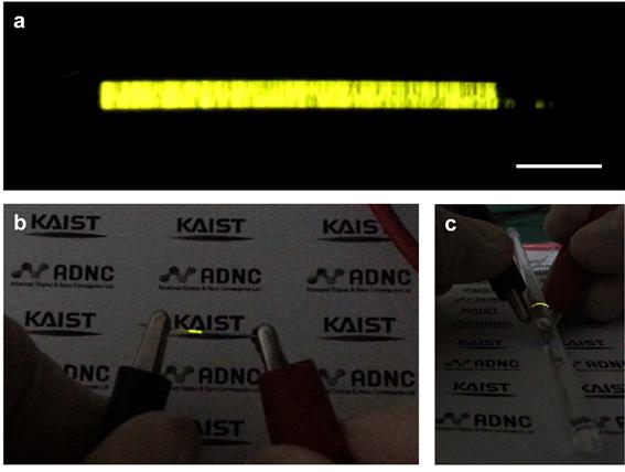 KAIST Develops Fiber-Like Light-Emitting Diodes for Wearable Displays 이미지3